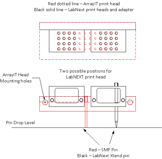 Installation diagram for LabNEXT head adapter